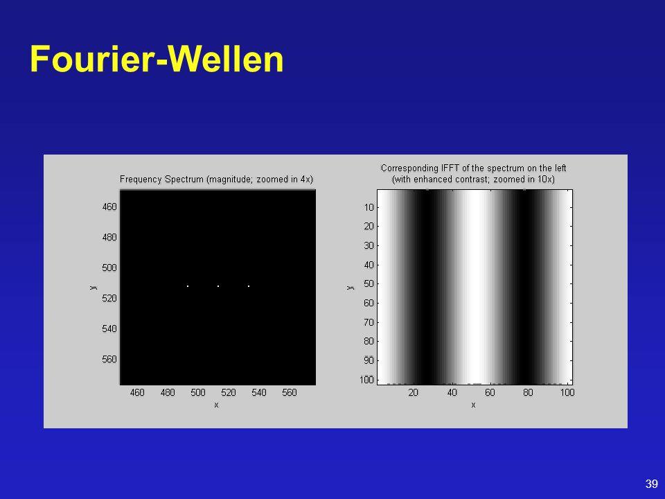 Fourier-Wellen