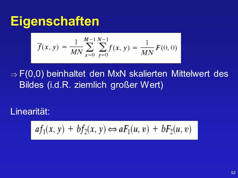 Eigenschaften F(0,0) beinhaltet den MxN skalierten Mittelwert des Bildes (i.d.R. ziemlich großer Wert)