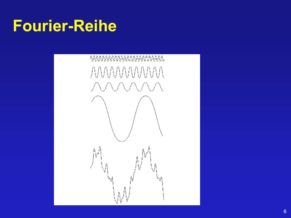 Fourier-Reihe