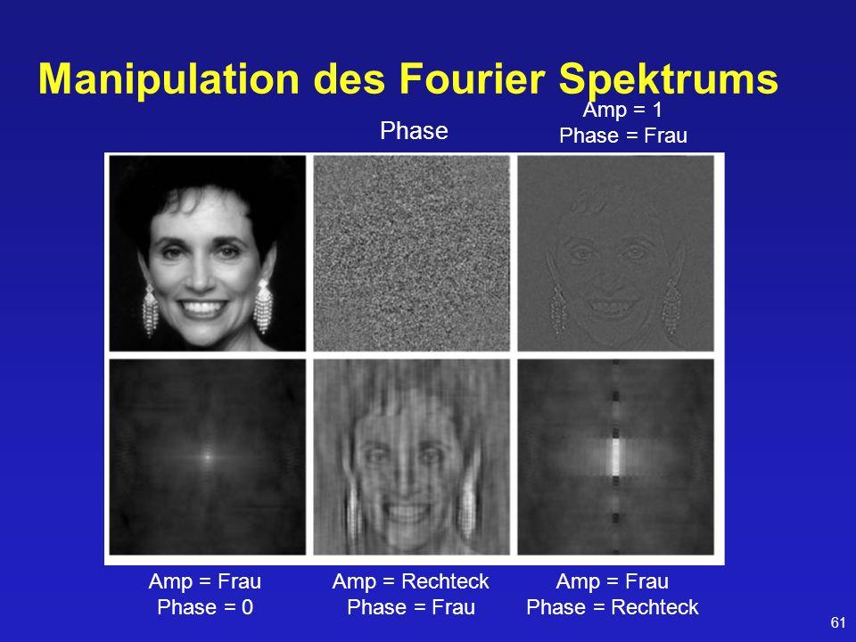 Manipulation des Fourier Spektrums