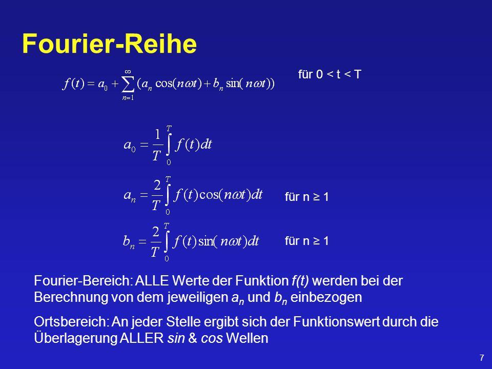 Fourier-Reihe für 0 < t < T. für n ≥ 1.