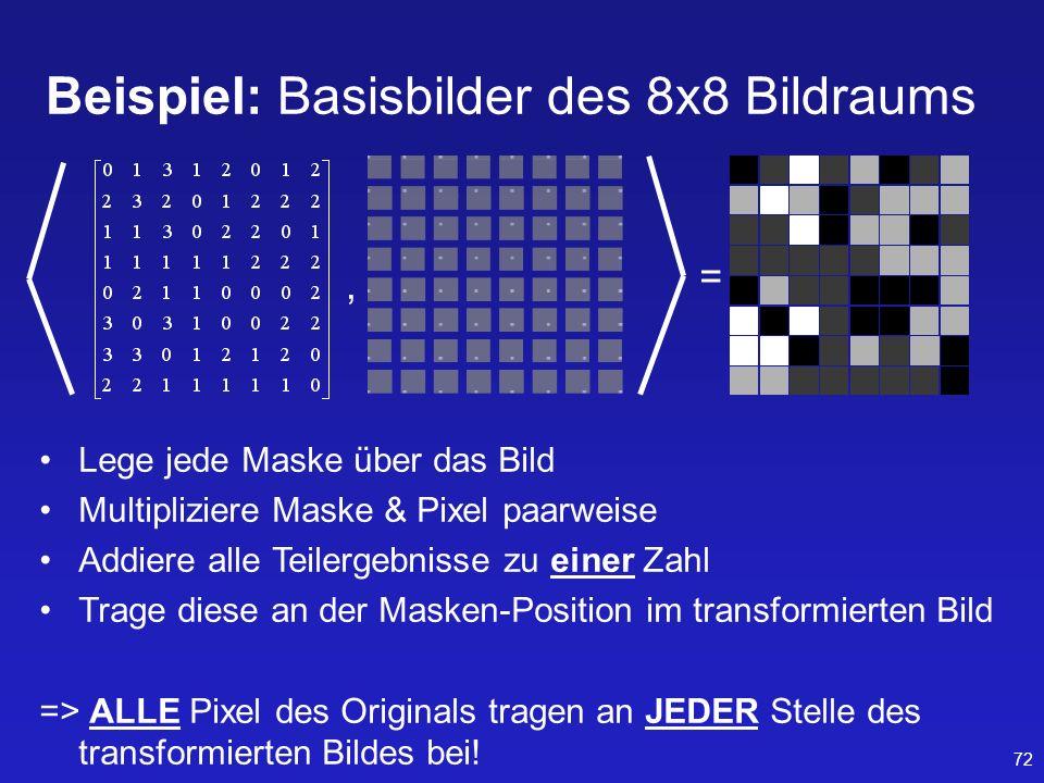 Beispiel: Basisbilder des 8x8 Bildraums