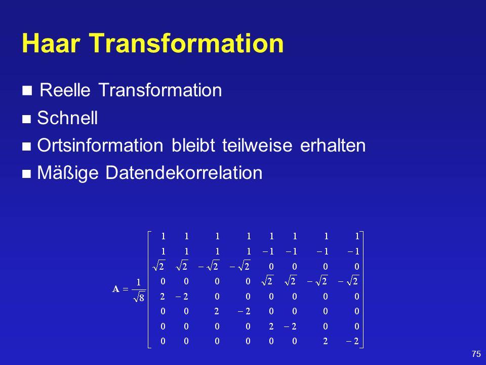Haar Transformation Reelle Transformation Schnell