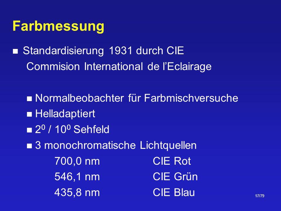 Farbmessung Standardisierung 1931 durch CIE