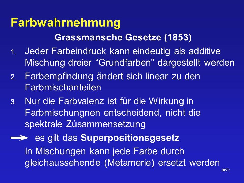 Grassmansche Gesetze (1853)