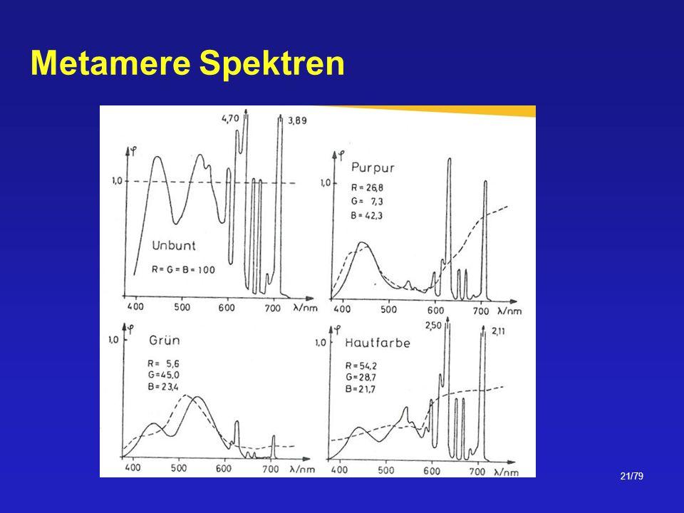 Metamere Spektren