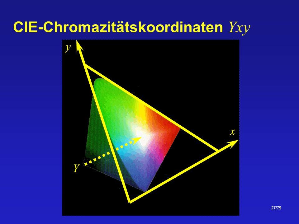 CIE-Chromazitätskoordinaten Yxy