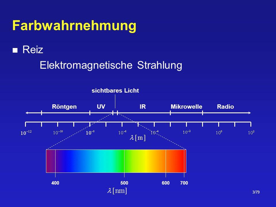 Farbwahrnehmung Reiz Elektromagnetische Strahlung sichtbares Licht