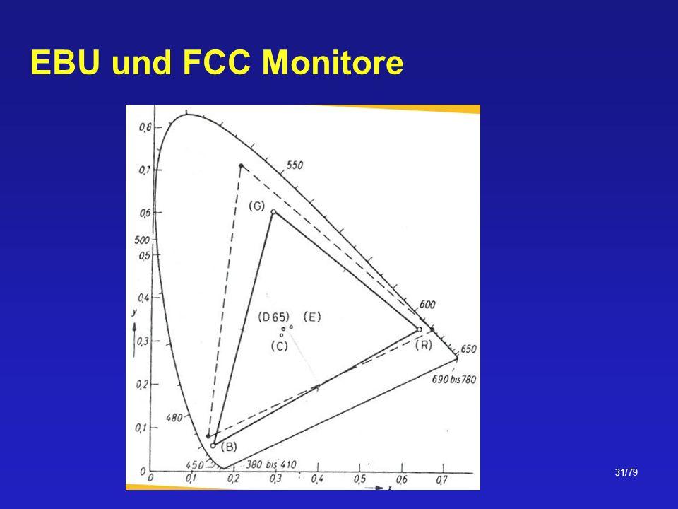 EBU und FCC Monitore