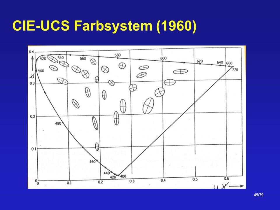 CIE-UCS Farbsystem (1960)