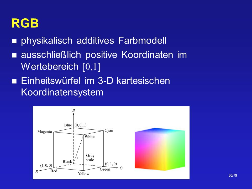 RGB physikalisch additives Farbmodell