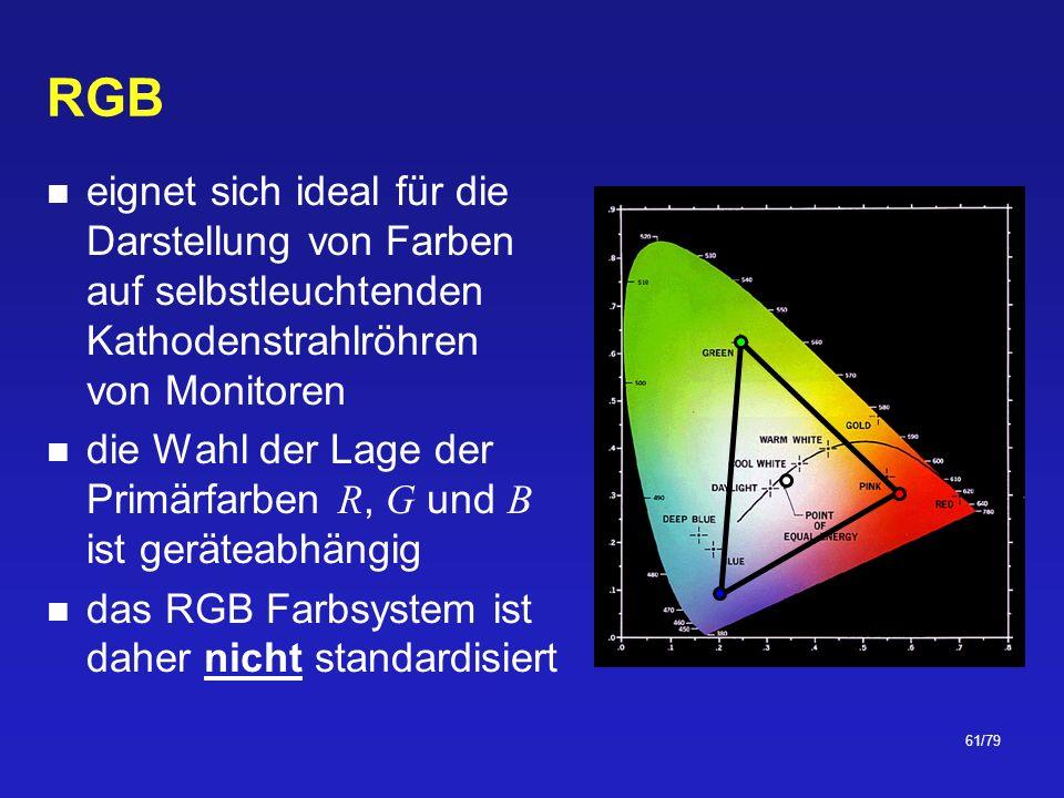 RGBeignet sich ideal für die Darstellung von Farben auf selbstleuchtenden Kathodenstrahlröhren von Monitoren.