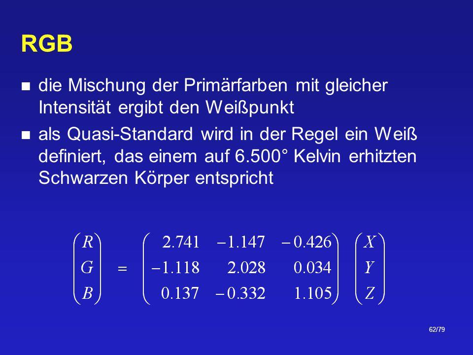 RGBdie Mischung der Primärfarben mit gleicher Intensität ergibt den Weißpunkt.