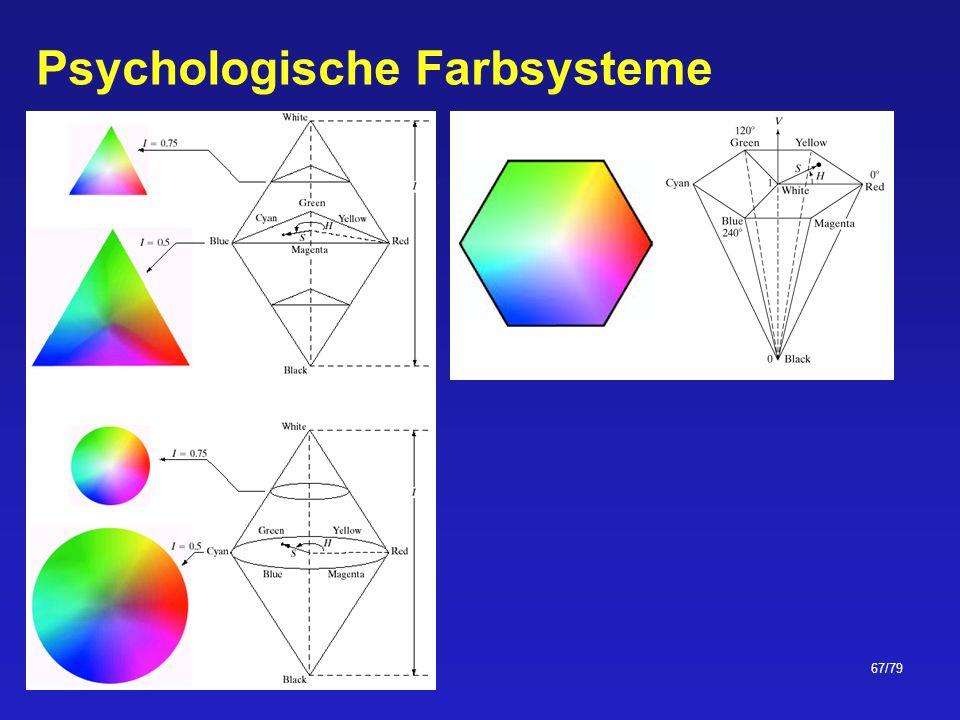 Psychologische Farbsysteme