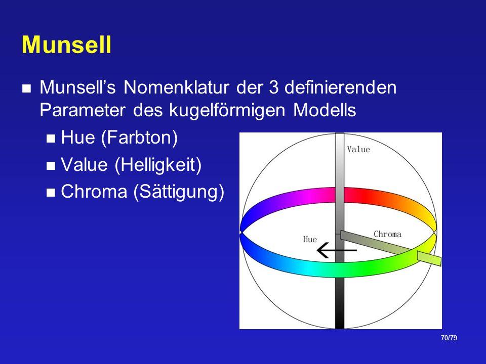 MunsellMunsell's Nomenklatur der 3 definierenden Parameter des kugelförmigen Modells. Hue (Farbton)