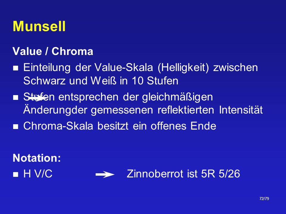 Munsell Value / Chroma. Einteilung der Value-Skala (Helligkeit) zwischen Schwarz und Weiß in 10 Stufen.