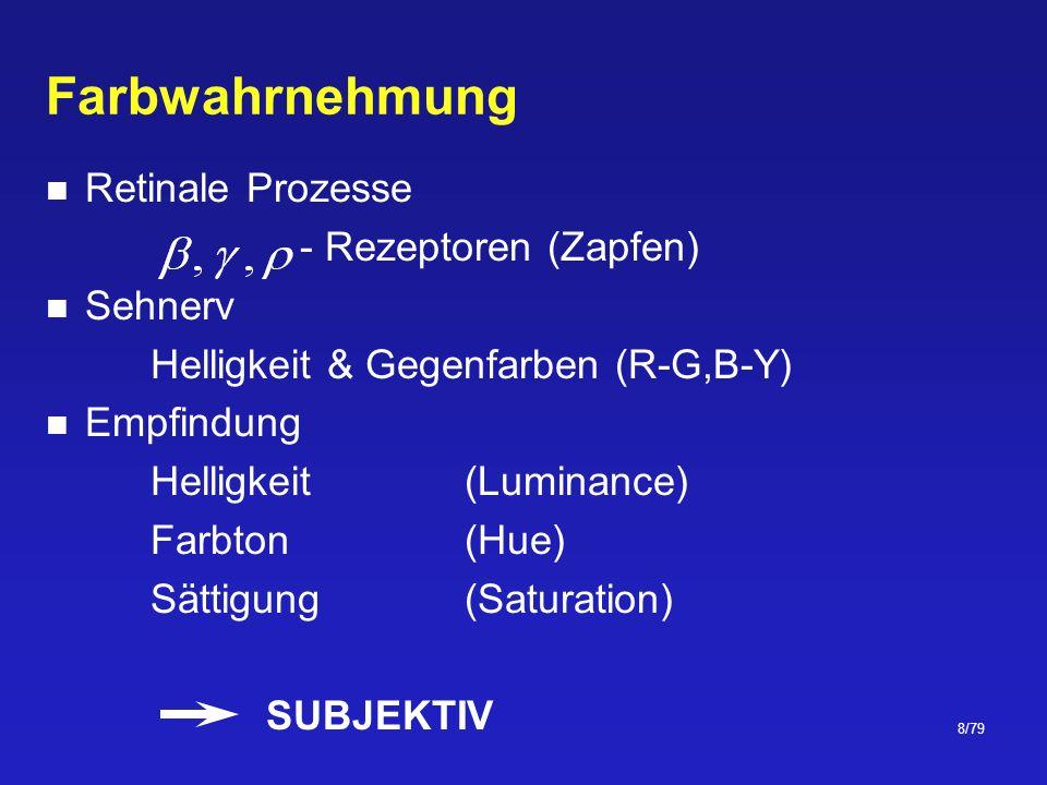 Farbwahrnehmung Retinale Prozesse - Rezeptoren (Zapfen) Sehnerv