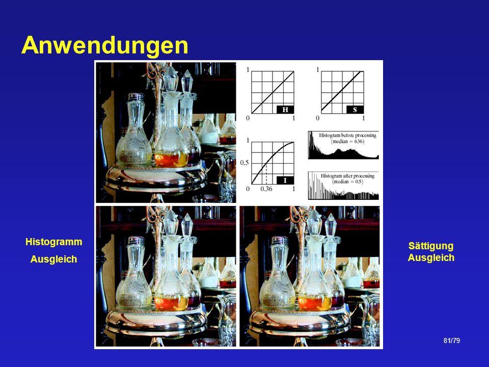 Anwendungen Histogramm Ausgleich Sättigung Ausgleich
