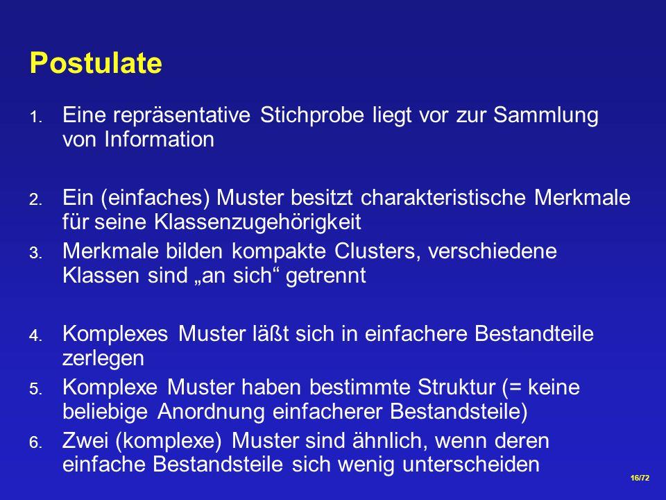 Postulate Eine repräsentative Stichprobe liegt vor zur Sammlung von Information.