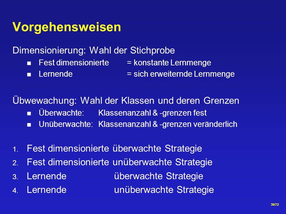 Vorgehensweisen Dimensionierung: Wahl der Stichprobe