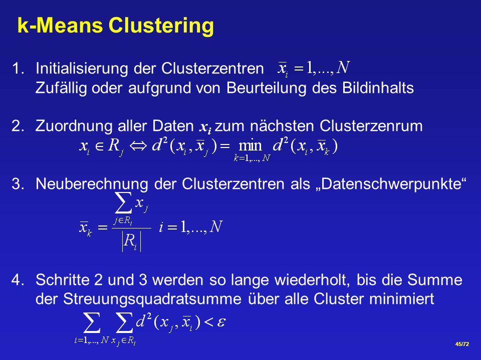 k-Means Clustering Initialisierung der Clusterzentren Zufällig oder aufgrund von Beurteilung des Bildinhalts.