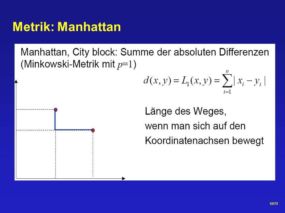 Metrik: Manhattan
