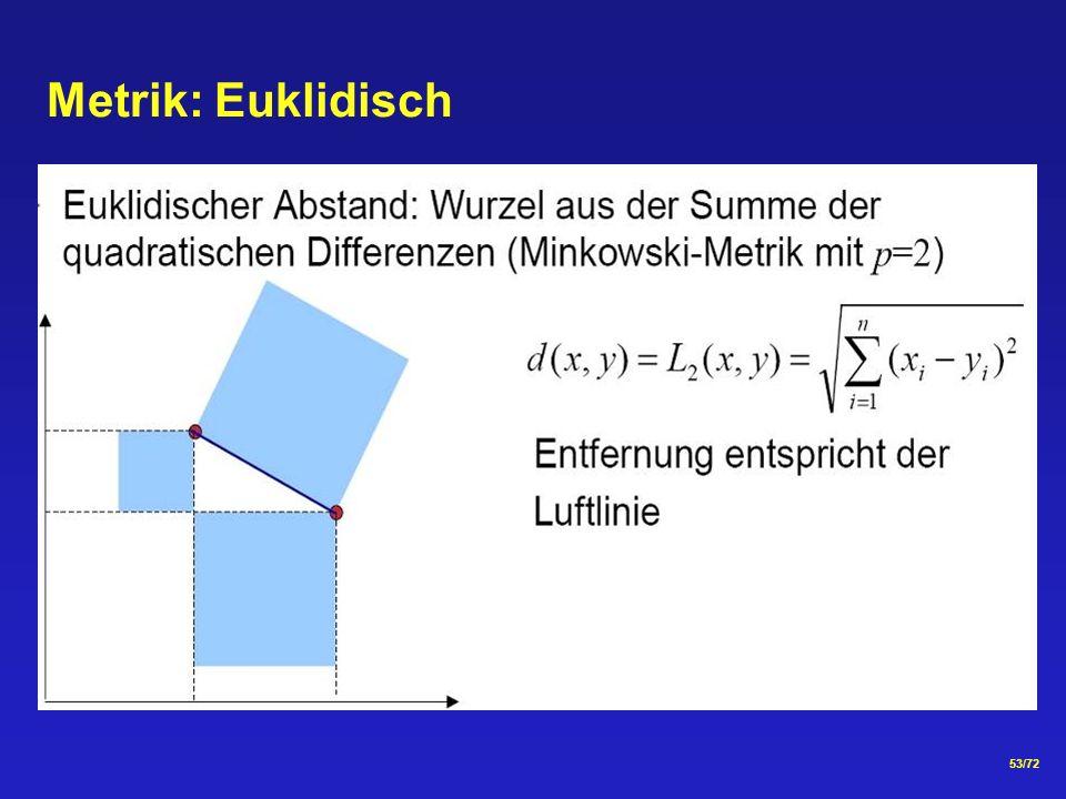 Metrik: Euklidisch