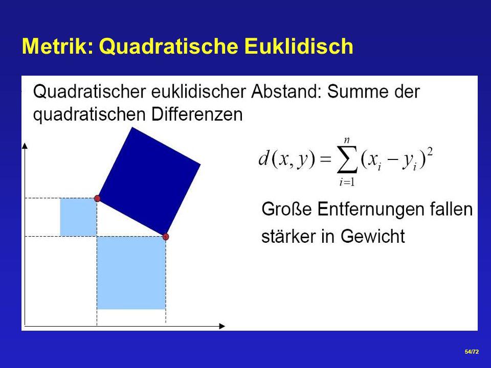 Metrik: Quadratische Euklidisch