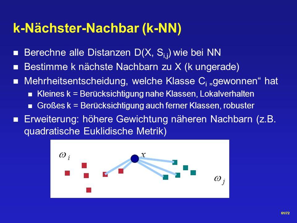 k-Nächster-Nachbar (k-NN)