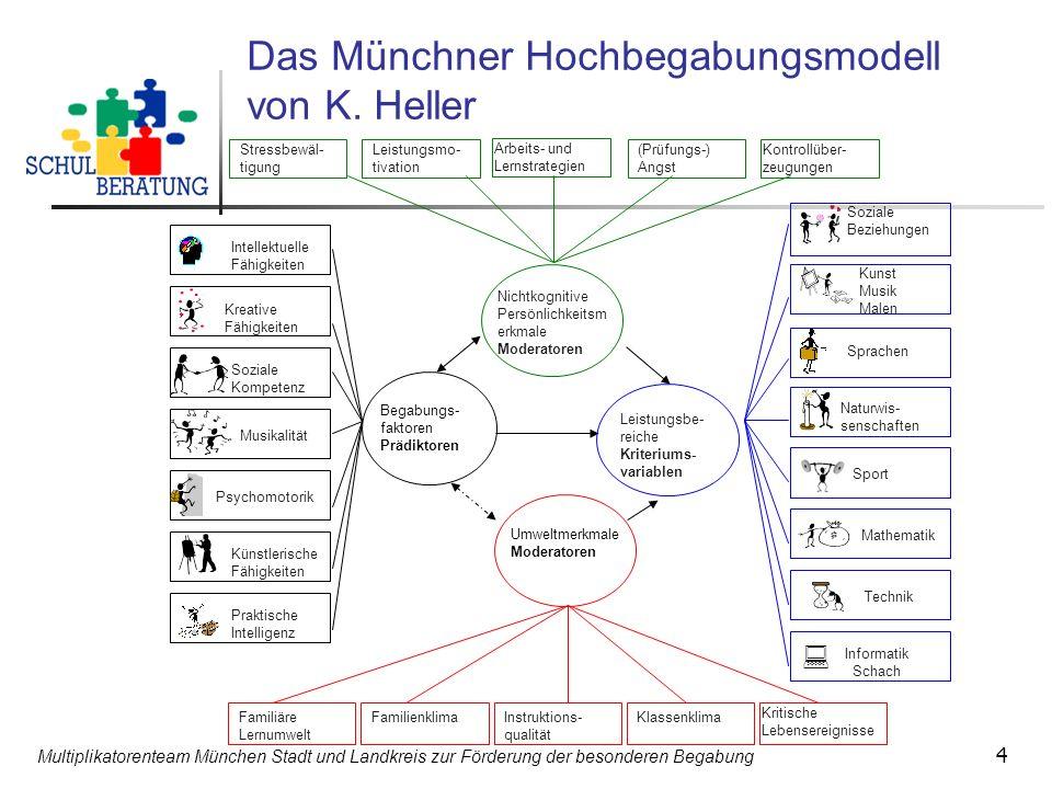 Das Münchner Hochbegabungsmodell von K. Heller