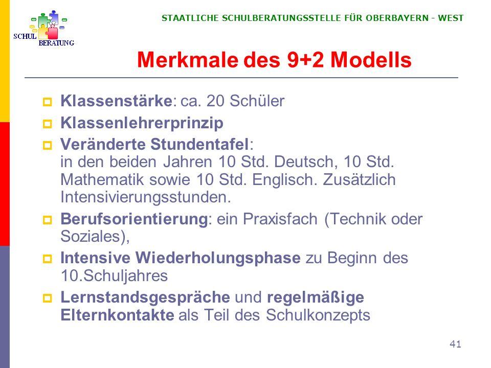 Merkmale des 9+2 Modells Klassenstärke: ca. 20 Schüler