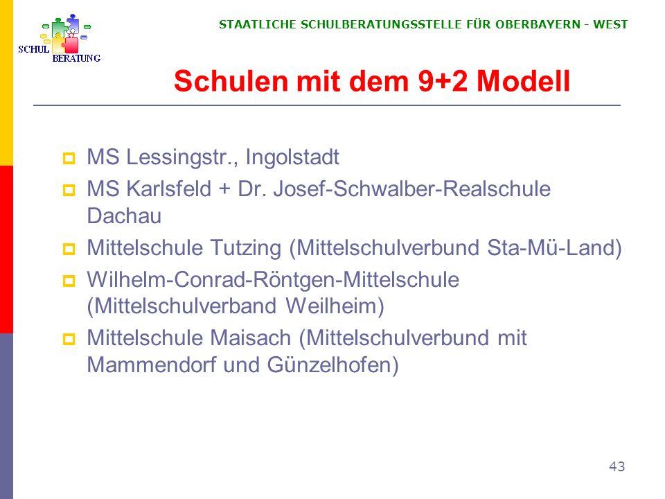 Schulen mit dem 9+2 Modell