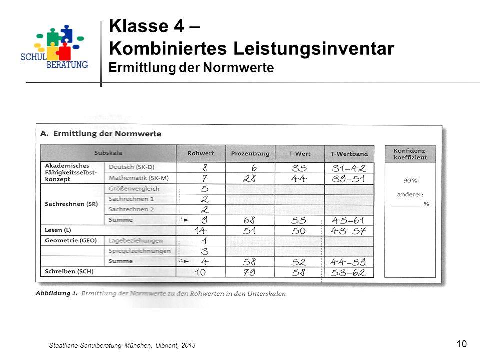 Klasse 4 – Kombiniertes Leistungsinventar Ermittlung der Normwerte
