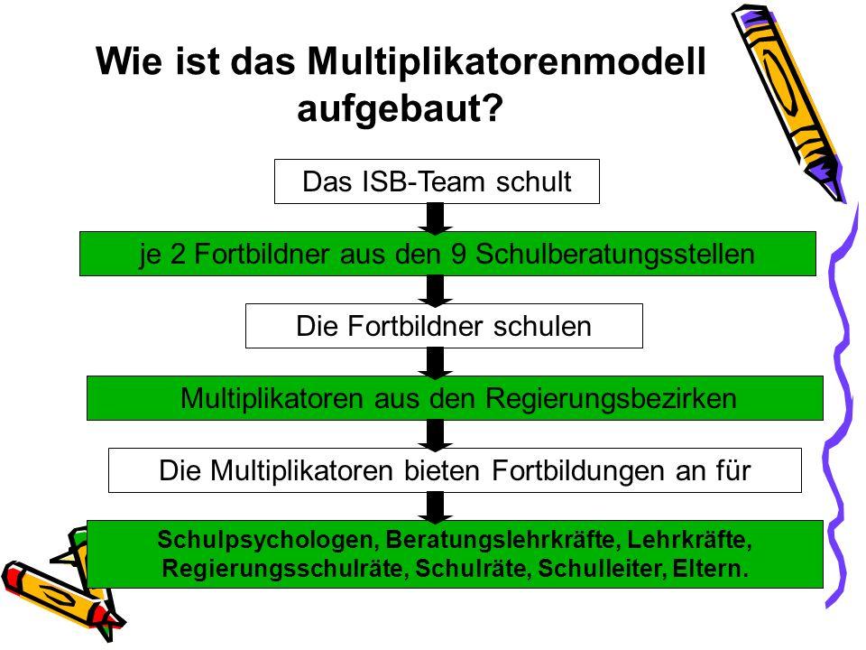 Wie ist das Multiplikatorenmodell aufgebaut