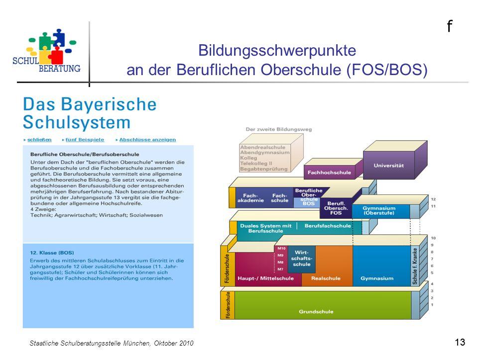 Bildungsschwerpunkte an der Beruflichen Oberschule (FOS/BOS)