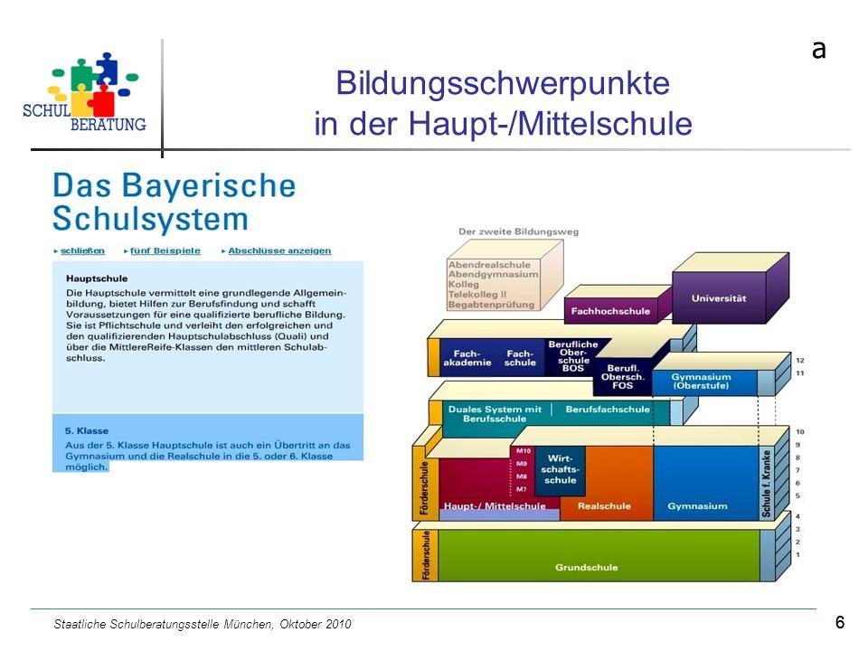 Bildungsschwerpunkte in der Haupt-/Mittelschule