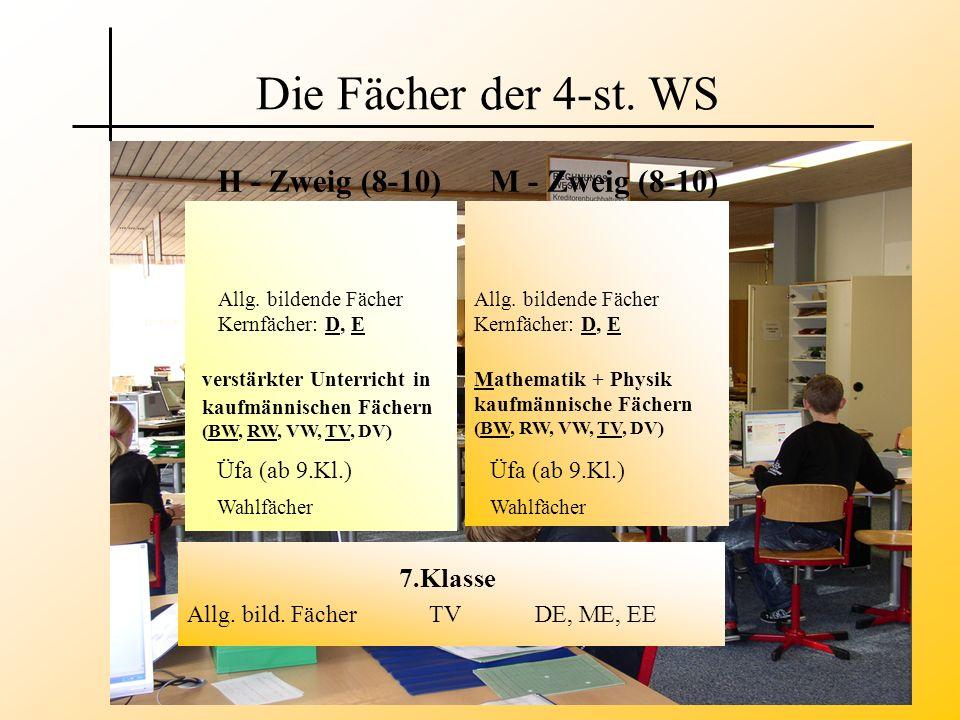 Die Fächer der 4-st. WS H - Zweig (8-10) M - Zweig (8-10) 7.Klasse
