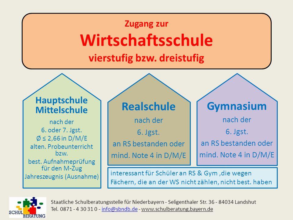 Wirtschaftsschule vierstufig bzw. dreistufig Hauptschule Mittelschule