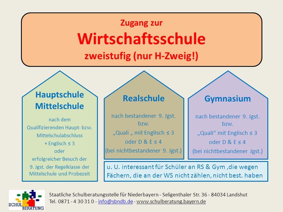Wirtschaftsschule zweistufig (nur H-Zweig!)