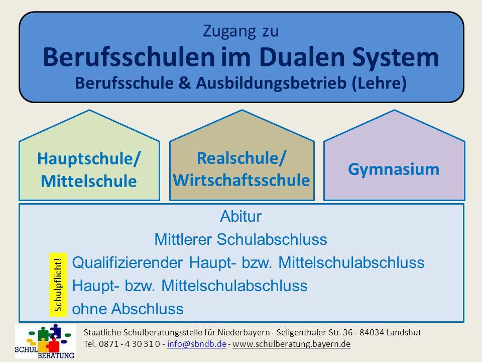 Hauptschule/ Mittelschule