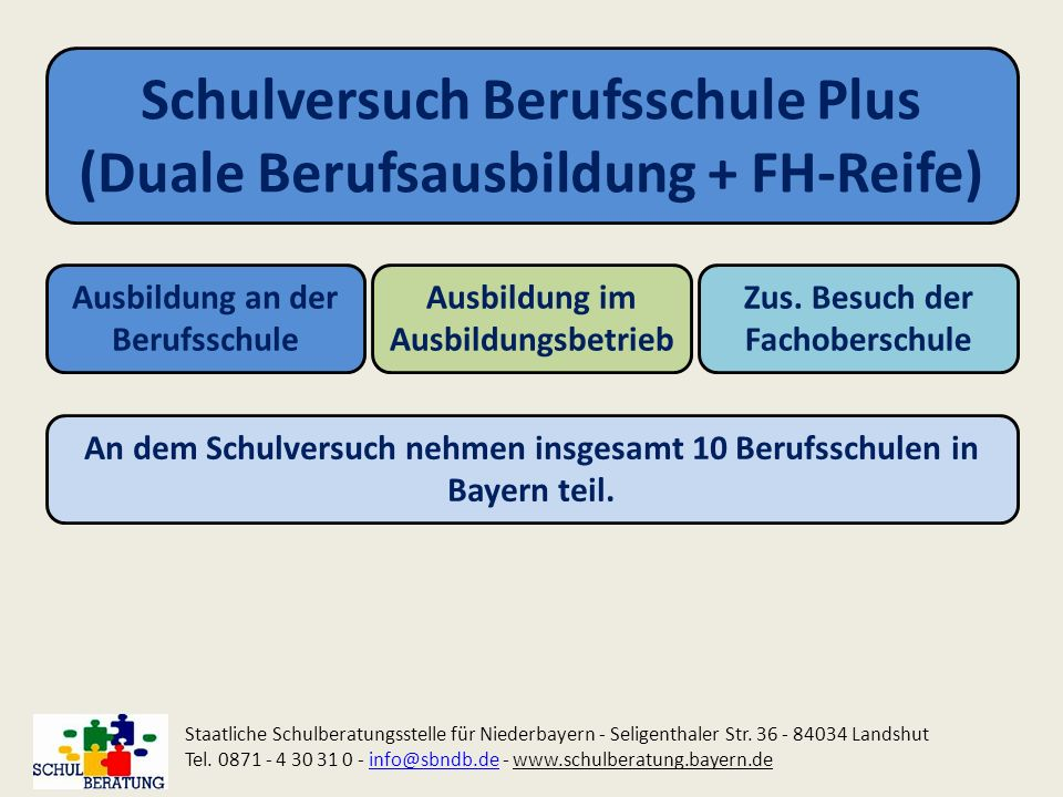 Schulversuch Berufsschule Plus (Duale Berufsausbildung + FH-Reife)