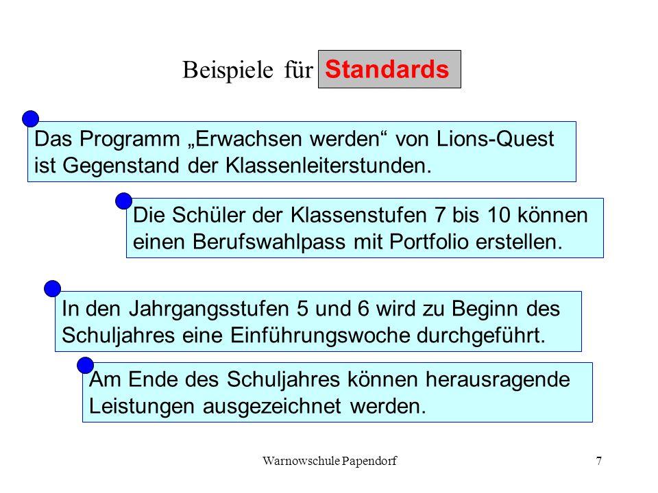 Warnowschule Papendorf