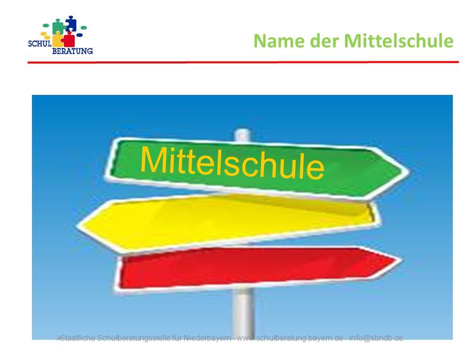 Mittelschule Name der Mittelschule