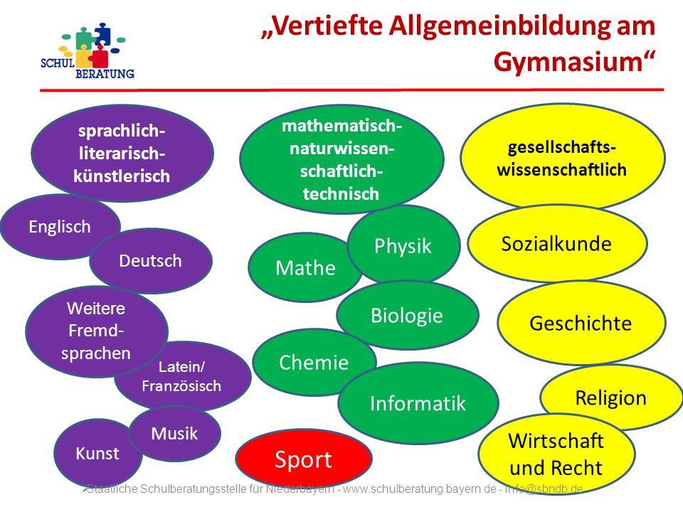 """""""Vertiefte Allgemeinbildung am Gymnasium"""