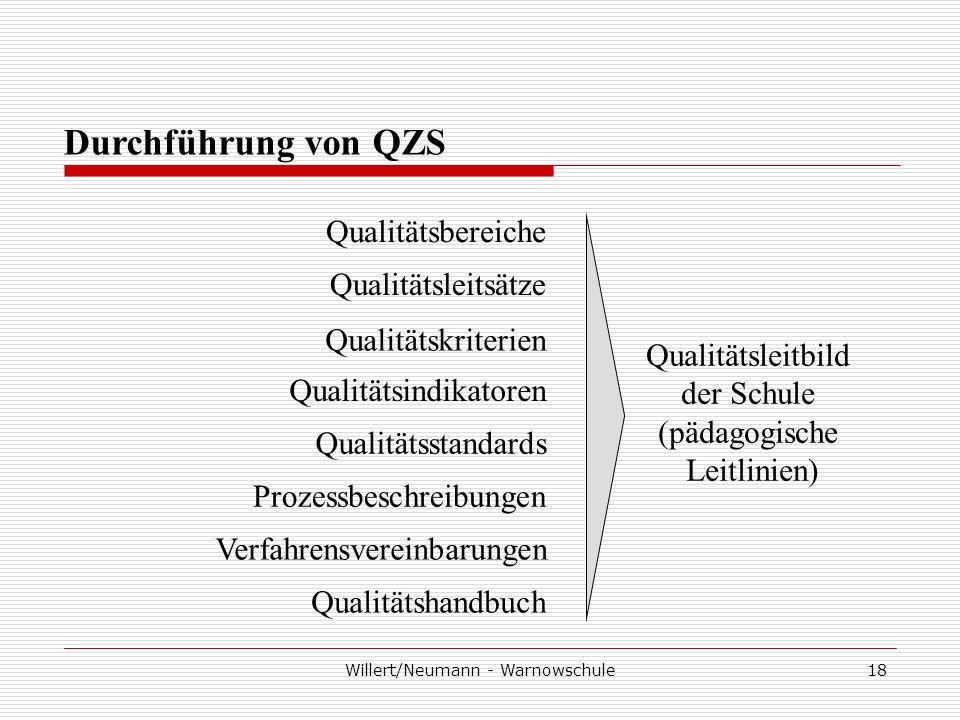Durchführung von QZS Qualitätsbereiche Qualitätsleitsätze