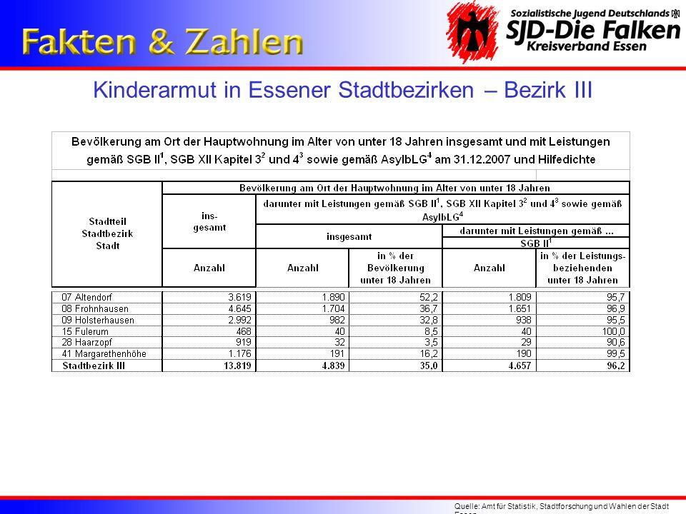 Kinderarmut in Essener Stadtbezirken – Bezirk III