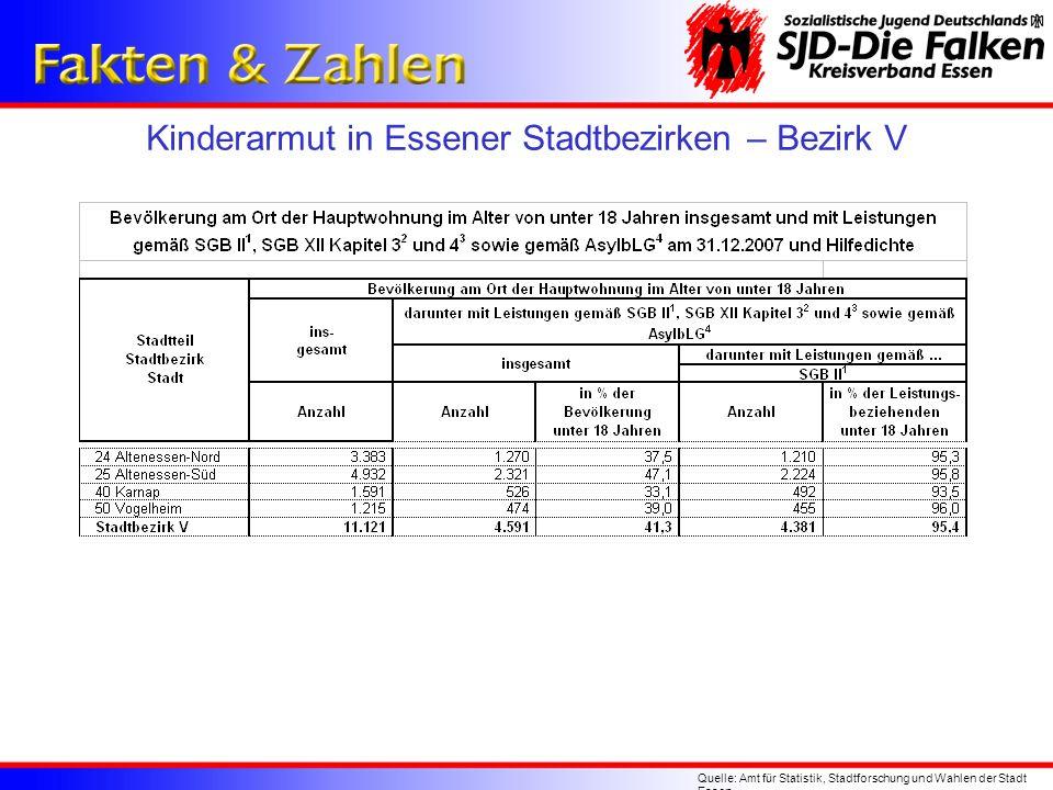 Kinderarmut in Essener Stadtbezirken – Bezirk V