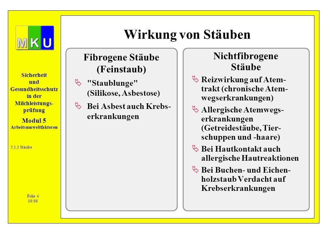 Wirkung von Stäuben Fibrogene Stäube (Feinstaub) Nichtfibrogene Stäube