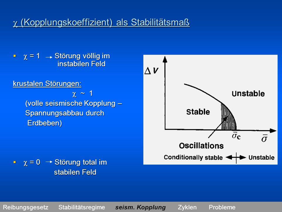  (Kopplungskoeffizient) als Stabilitätsmaß