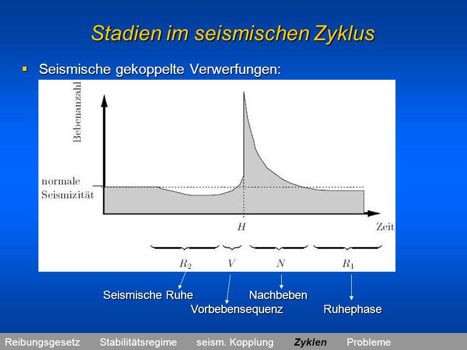 Stadien im seismischen Zyklus